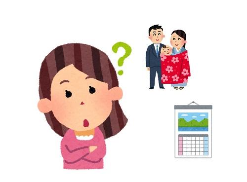 お宮参りは赤ちゃんが生まれて何日目にするの?イラスト